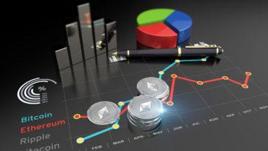 Исследования: почему биржи врут о дневном объёме криптовалют?